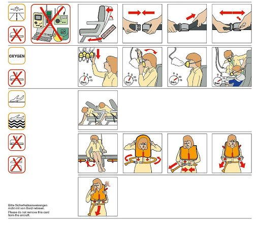Airline Instructions Imagery