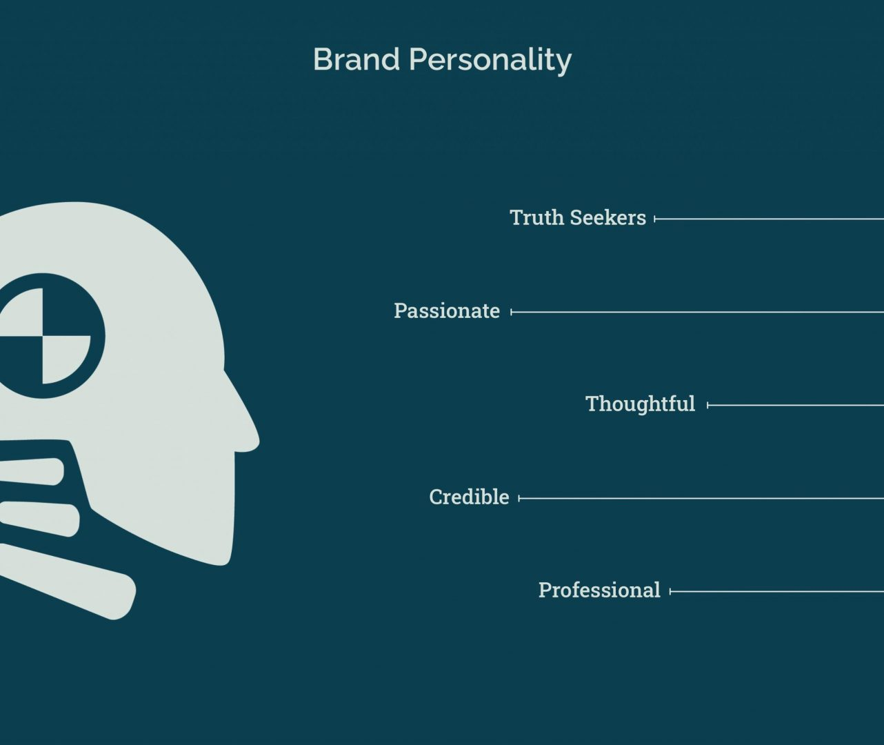 H+a Tone And Personality